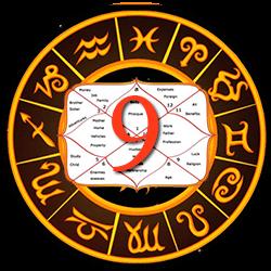 Vakyam Horoscope Explorer - Horoscope software based on ...