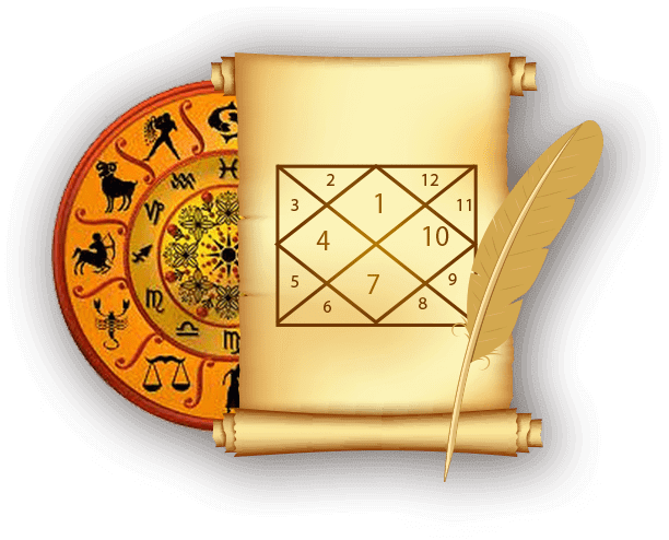 Vakyam Horoscope Explorer - Horoscope software based on