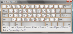 PunjabiPad typing layout